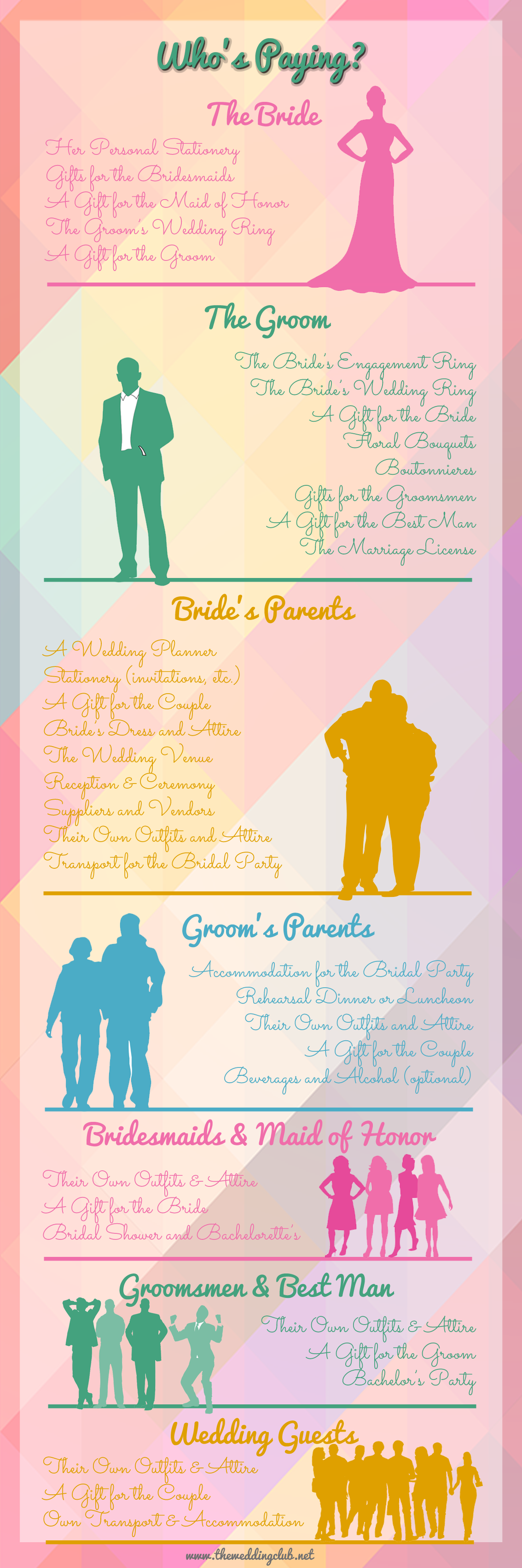 Who Pays For The Wedding.Who Normally Pays For What At A Wedding Infographic The Wedding